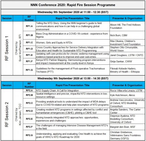 RFS Programme image